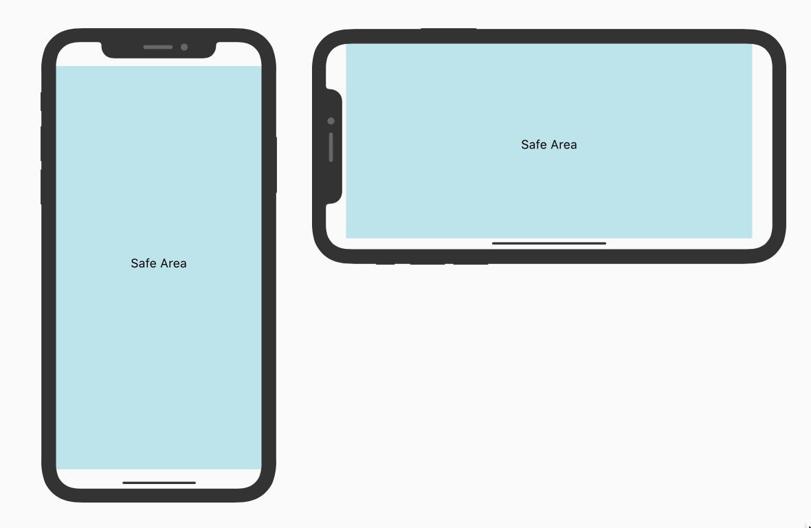 safe area iPhone X